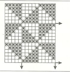 Zig Zag Crochet, Crochet Lace Edging, Crochet Diagram, Crochet Chart, Crochet Doilies, Crochet Patterns, Knitting Stiches, Crochet Stitches, Weaving Loom For Sale
