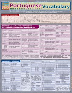 PORTUGUESE VOCABULARY QuickStudy® $5.95 For students, travelers and businesspeople hoping to brush up on their Portuguese (Lusophone) skills, this 3-panel (6-page) guide is a powerful reference tool. The most common Portuguese words and phrases—complete with their English translations, of course!—can be found within this essential study aid. #Portuguese #language #study