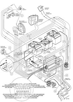 Basic Ezgo electric golf cart wiring and manuals (With