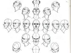 face angles