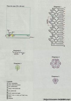 crochelinhasagulhas: Ideas crochet Kitchen