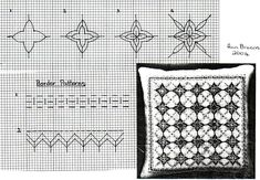 Notes from under the Mountain: ANOTHER WESSEX STITCH