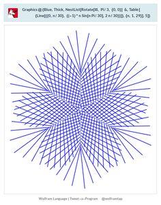 Graphics@{Blue, Thick,    NestList[Rotate[#, Pi/3, {0, 0}] &,     Table[{Line[{{0, n/30}, {(-1)^n Sin[n Pi/30], 2 n/30}}]}, {n, 1,       29}], 5]}