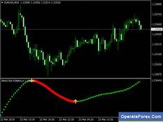 Renko Light Ultra Scalping Forex Trading Pinterest Chart