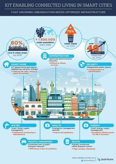 IoT enabling connected living in Smart Cities Hashtags Blockchain, City Layout, Eco City, Innovation, Visualisation, Data Visualization, Smart City, Energy Technology, Future City