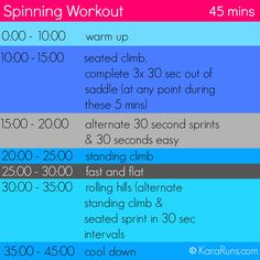 Spinning workout for spin bike or bike trainer; 45 minutes. #fitfluential #move #workouts #fitness