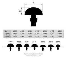 Resultado de imagem para table dunlop frets
