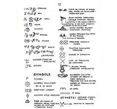 Katutuhanan At Mga Orasyon: YAMASHITA TREASURE CODES 41-49 Signs And Symbols Meaning, Map Symbols, Symbols And Meanings, Love Symbols, Alchemy Symbols, Katakana Chart, Learning Maps, Fantasy Map Making, Cave Images