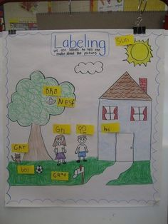 Labeling Anchor Chart for Kindergarten and First Grade                                                                                                                                                     More