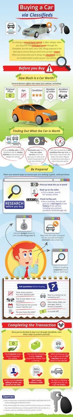 Buying a Car Via Classifieds