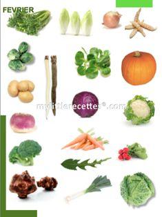 Produits de saison, février, fruits, légumes, viandes, fromage