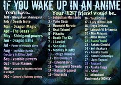 I'll have zombie powers and Monkey D. Luffy would be my best friend.... Who could ask for a better best friend than him, he is awesome! ^_^