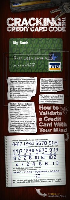 Les secrets de la carte de crédit