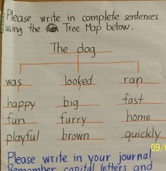 Could create a prezi for this. Teaching how to write complete sentences using a tree map. Writing Practice, Teaching Writing, Teaching Kindergarten, Writing Activities, Teaching Ideas, Writing Ideas, 4th Grade Writing, Middle School Writing, 2nd Grade Reading