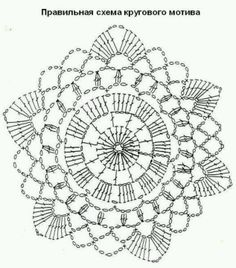 This is technically a crochet diagram but it would be an amazing beaded mandala Mandala Au Crochet, Crochet Circles, Crochet Doily Patterns, Crochet Blocks, Crochet Diagram, Crochet Round, Crochet Chart, Crochet Squares, Thread Crochet