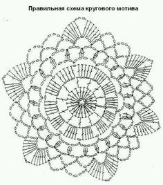 Nice crochet chart...