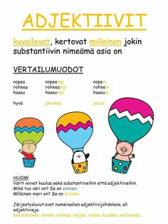 #sanaluokat #adjektiivit Learn Finnish, Finnish Language, Daily Five, Teaching Aids, Second Language, Writing Skills, Primary School, Literacy, Literature