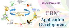 Adniva- A leading #CRM #Development #Company.