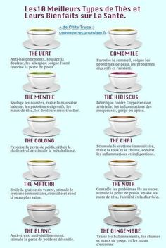 Les 10 Meilleurs Types de Thé et Leurs Bienfaits sur la Santé. Each kind of tea has its own health benefits. then to simplify your life, here are the 10 best types of tea and their health benefits: Di Healthy Drinks, Healthy Tips, Bebidas Detox, Bloating Remedies, Salud Natural, Weight Loss Tea, Natural Health, Herbalism, Healthy Living