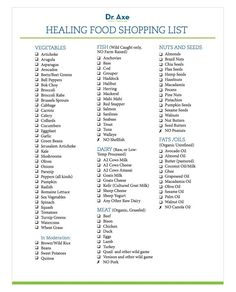 Dr. Axe Healing Food Shopping List