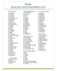 Dr. Axe Healing Food Shopping List