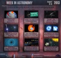 Week in Astronomy (August 10-16). Read the rest of the article here: http://www.stellareyes.com/news/photo-sharing/item/55-this-week-in-astronomy.html