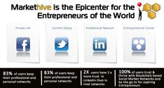 Markethive is the Epicenter for the Entrepreneurs of the World