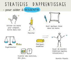 stratégies apprentissage- kinesthésique