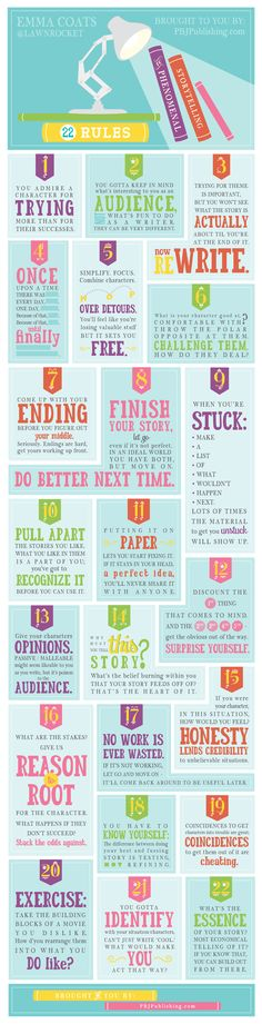 Pixar's 22 rules of successful storytelling - The infographic was created by Jessica Bogart of PBJ Publishing, and is based on tips about storytelling shared by Pixar artist Emma Coats Writing Advice, Writing Resources, Writing Help, Writing A Book, Writing Prompts, Fiction Writing, Persuasive Essays, Essay Writing, Writing Fantasy