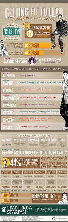 [Infographic] Dit doen succesvolle leiders