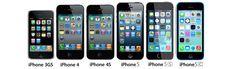 Service iPhone | Service GSM