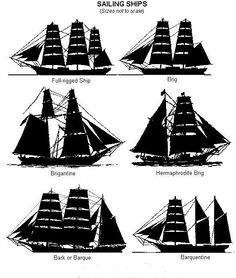 Typical tall ship rigs