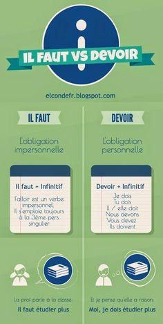 El Conde. fr: Comment exprimer l'obligation en français