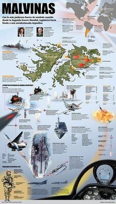 The Battle of the Falkland Islands Army History, World History, Military Insignia, Military Art, History Timeline, History Facts, Falklands War, Historical Maps, Learning Spanish