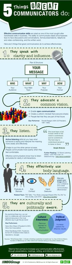 5 Things Great Communicators Do [Infographic] - How to boost our communication skills as a leader? Professional Development, Self Development, Personal Development, Leadership, Guter Rat, Presentation Skills, Effective Communication, Clear Communication, Communication Interpersonnelle