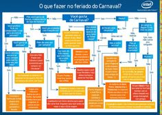 Carnaval #Intel