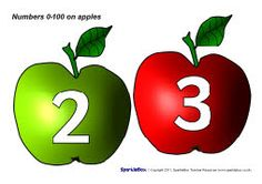 Numbers 0-100 on apples (SB1752) - SparkleBox