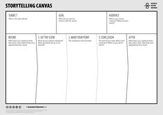 Design A Better Business | Toolbox | Storytelling Canvas