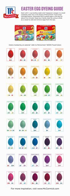 Mix Food Coloring Chart
