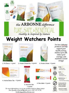 Weight Watchers points for popular Arbonne clean eating products