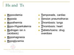 acls drugs cheat sheet | ACLS Drug Cheat Sheet (slide presentation)