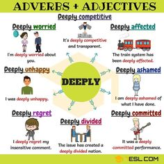 Adverbs and Adjectives! List of common adverb adjective collocations in English with examples and ESL pictures. Learn these adverb and adjective collocations to English Speaking Skills, Advanced English Vocabulary, English Learning Spoken, Learn English Grammar, English Idioms, English Vocabulary Words, English Language Learning, English Phrases, Learn English Words