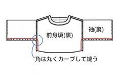袖下から身頃の脇を一気に縫う。角は丸くカーブして縫う。2枚一緒にロックミシンをかける。 Chevrolet Logo, Logos, Women, Japanese Sewing, Logo, Woman