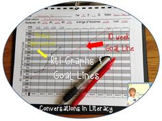 RTI GOAL LINES & GRAPHS$- document student progress in intervention groups with graphing!  #backtoschool