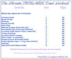 Total Body Travel Workout #fitfluential More Body Travel, Workout Fit, Totally Body Workout, Travel Workout, Tops Pin, Workout Pin, Exercise Workout, Totalbodi Workout, At Home Workout Your Ultimate Total Body Workout..... Your Ultimate Total Body Travel Workout..... Total-Body Travel Workout #fitness