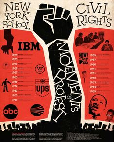 This design displays the similiarities between The New York School Design Movement and The Civil Rights Movement. It's a simple black, red and off white color scheme. The fist is in the center of the design but the arm off center slightly, which gives a nice effect. The images on either side of the poster give you an idea of what is going in the smaller print on the poster.