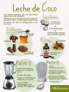 Receta leche de Coco http://www.cuerpoymente.es/recetas-muy-saludables/267-receta-leche-de-coco