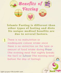 Month Of Light Health Benefits Of Islamic Fasting Benefit (1) written by: Dr. Shahid Athar