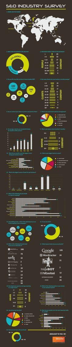 Infografiche SEO