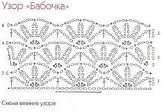 узоры для паук крючком схемы: 26 тис. зображень знайдено в Яндекс.Зображеннях